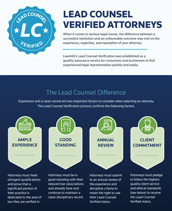 Lead Counsel Infographic Thumbnail