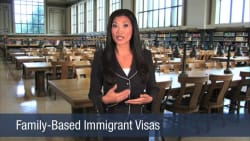 Family-Based Immigrant Visas